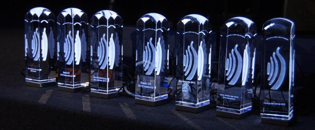 Glaspokale 2012